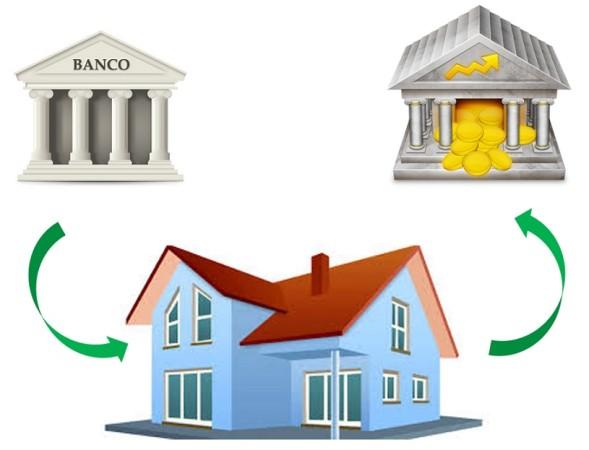 Portabilidade de crédito imobiliário