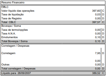 Custos operacionais - Nota de Corretagem